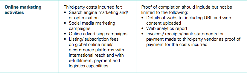 mra grant online marketing singapore