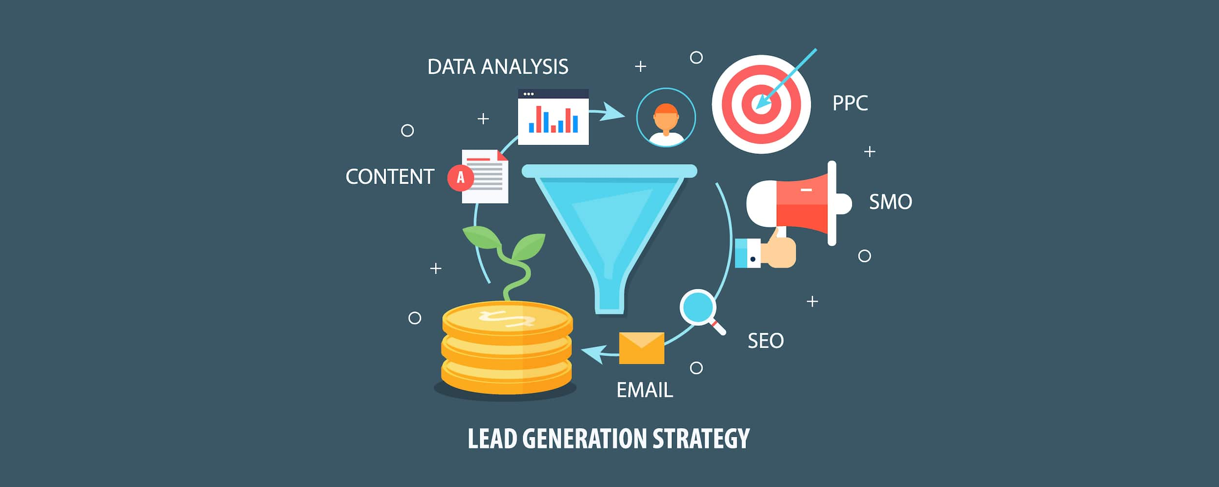 lead generation singapore Novatise